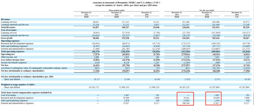 两年股权激励超3亿,这家公司为何如此土豪?